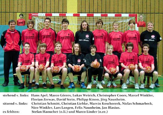 Staffelmeister Bezirksliga A